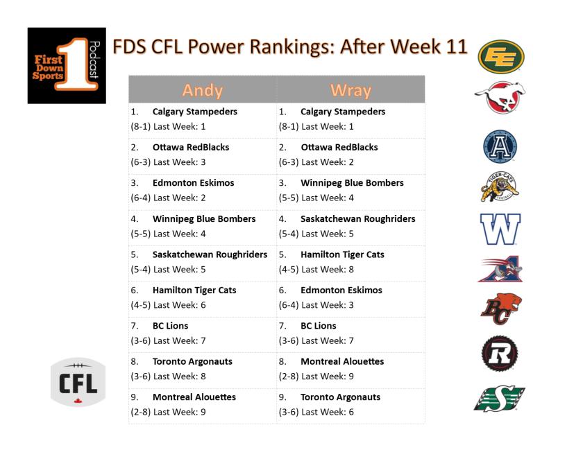 powerranksweek11