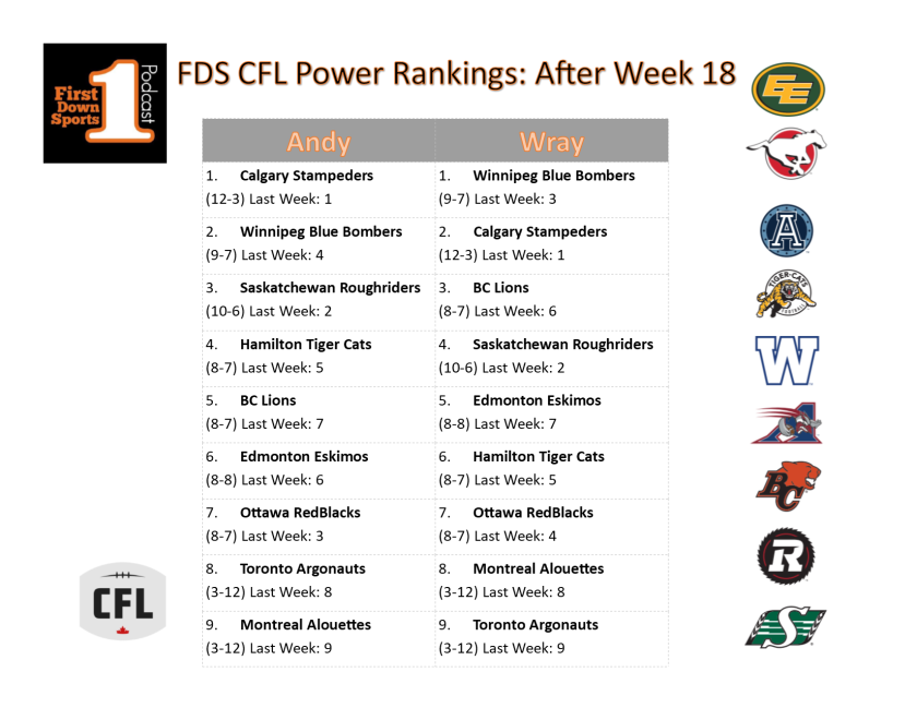 powerranksweek18