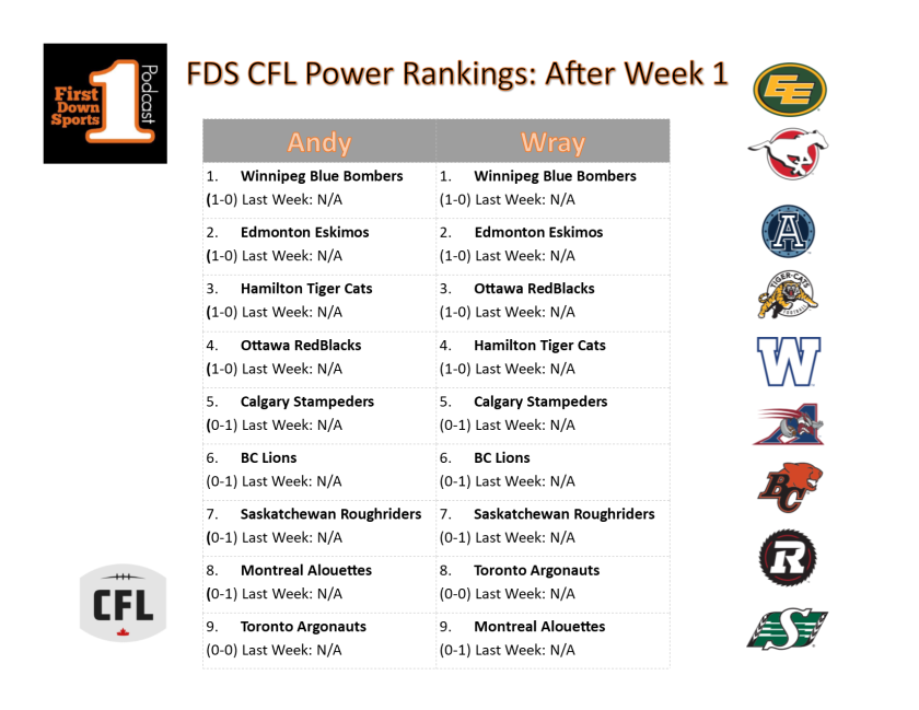 CFL Power Rankings Week 1