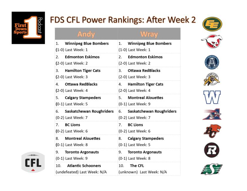 cfl power ranks week 2