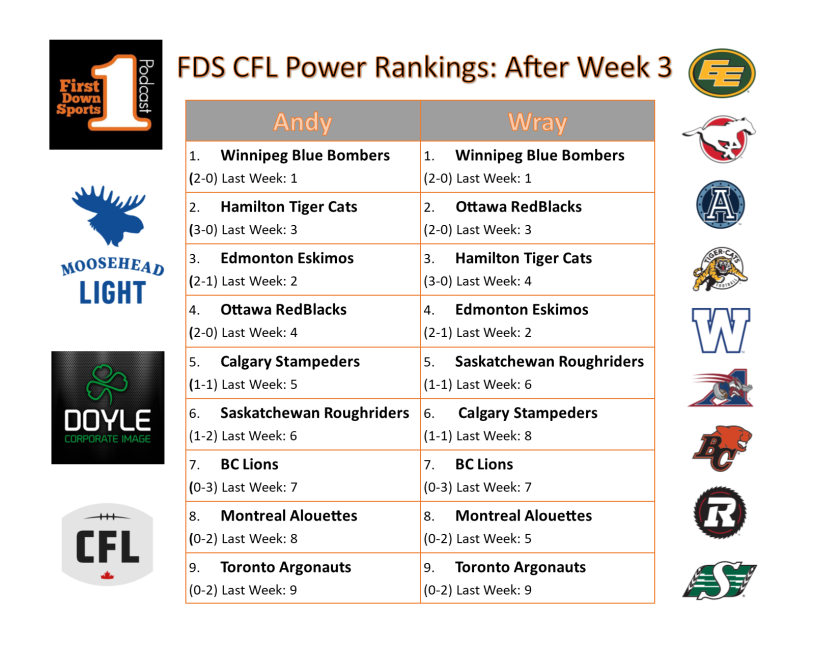cfl power ranks week 3