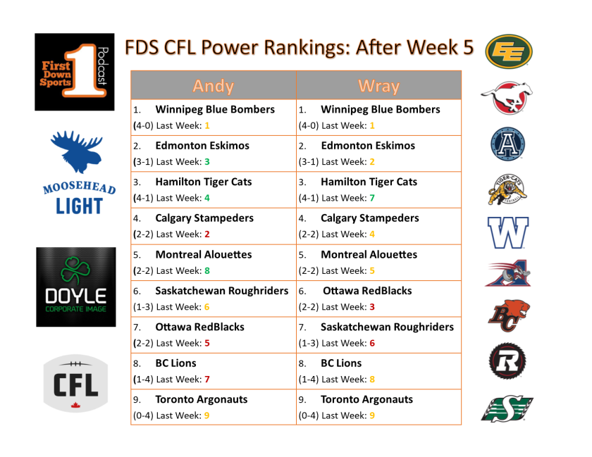 cfl power ranks week 5.png