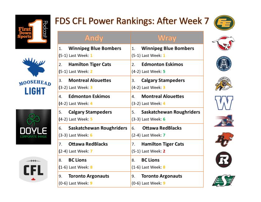 power ranks week 7