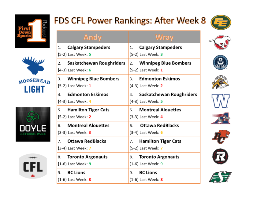 power ranks week 8