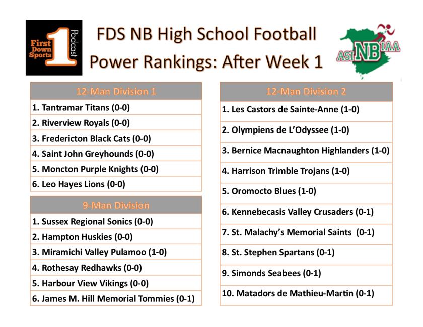 high school power ranks week 1 part 2