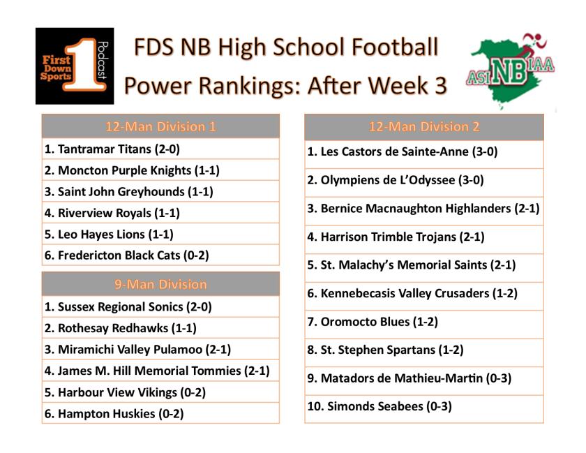 HS power ranks week 4