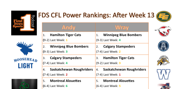 CFL POWER RANKINGS – AFTER WEEK 13