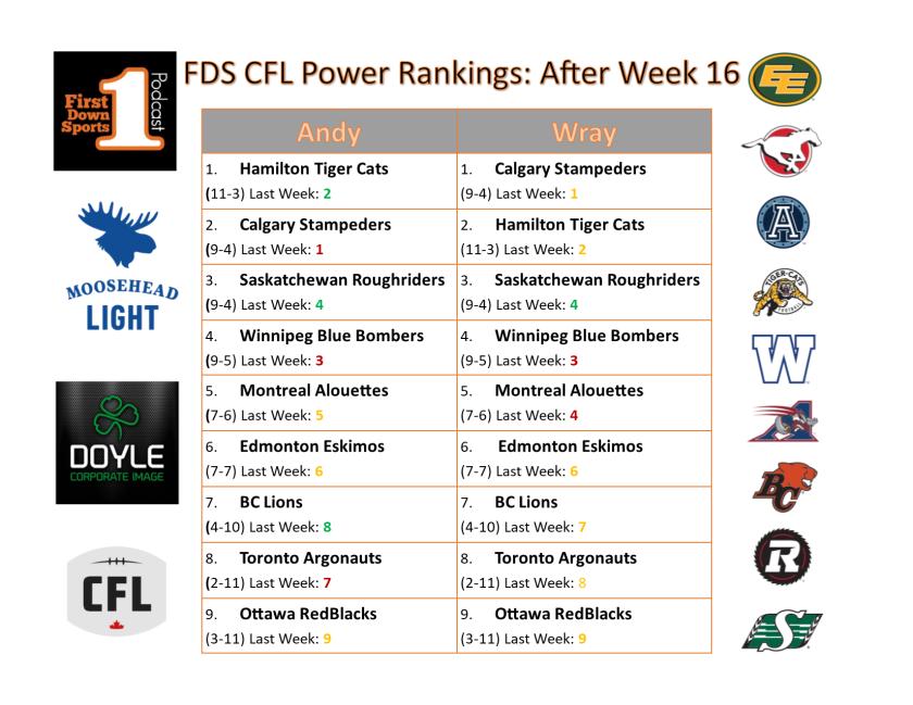 power ranks week 16