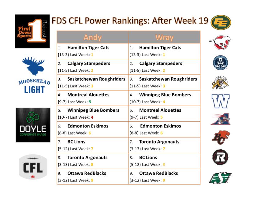 cfl power rankings week 20