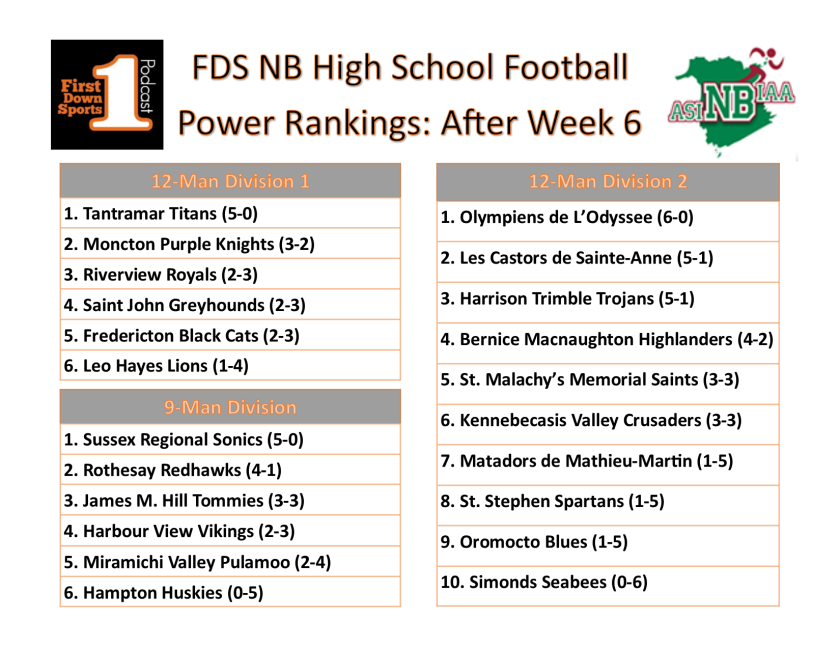 high school ranks week 6